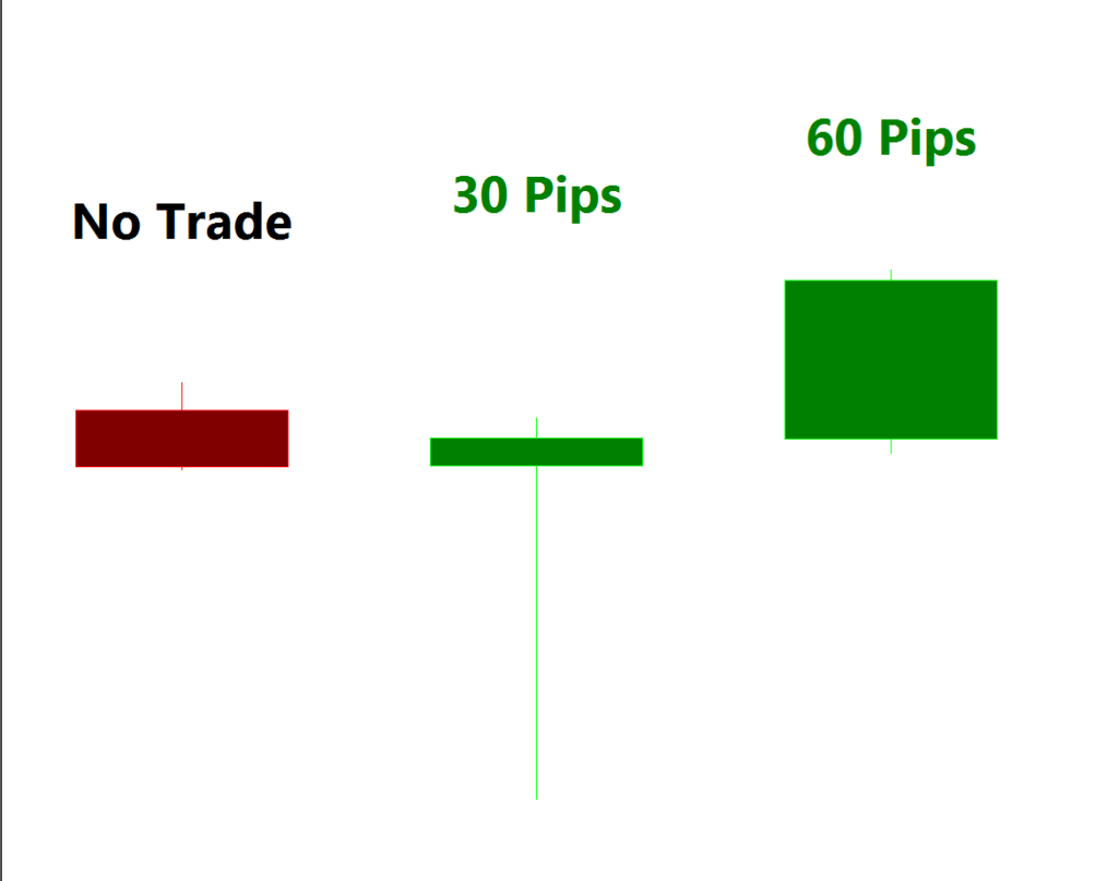 Currency trading training course