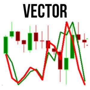 Call_Put-Indicator-1-300x300