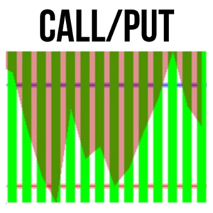 Call_Put-Indicator-300x300
