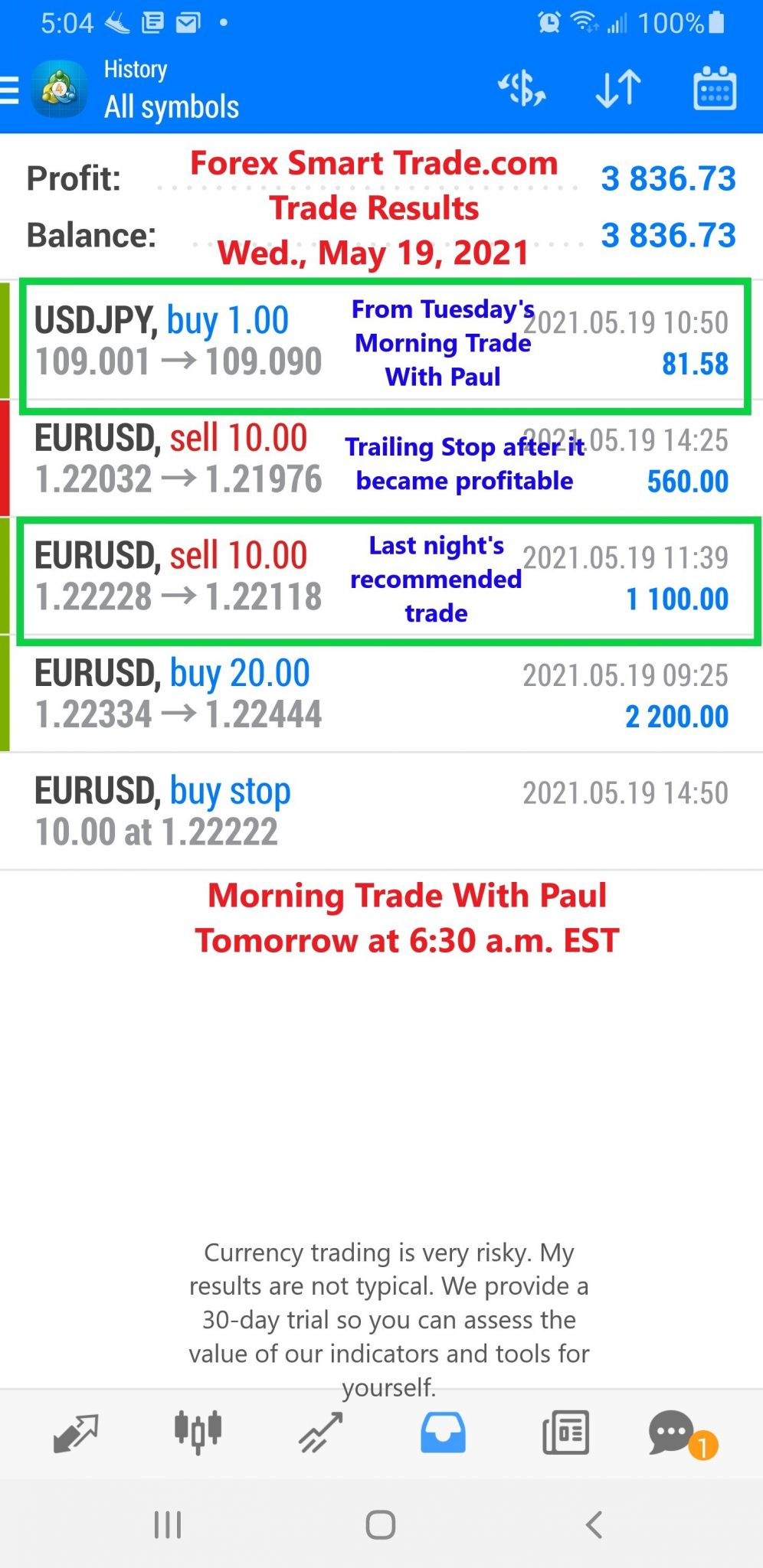 Trade Results Wednesday, May 19, 2021 - Forex Smart Trade
