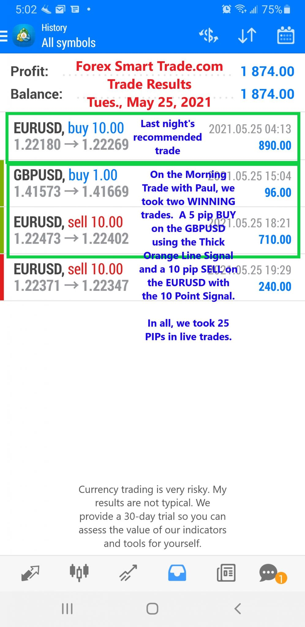 Trade Results Tuesday, May 25, 2021 - Forex Smart Trade