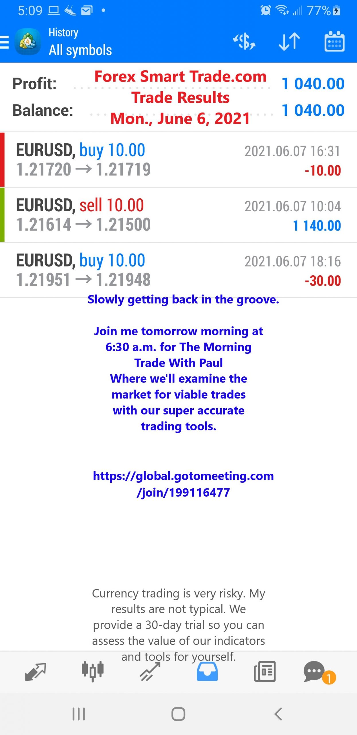 Trade Results Monday, June 6, 2021 - Forex Smart Trade