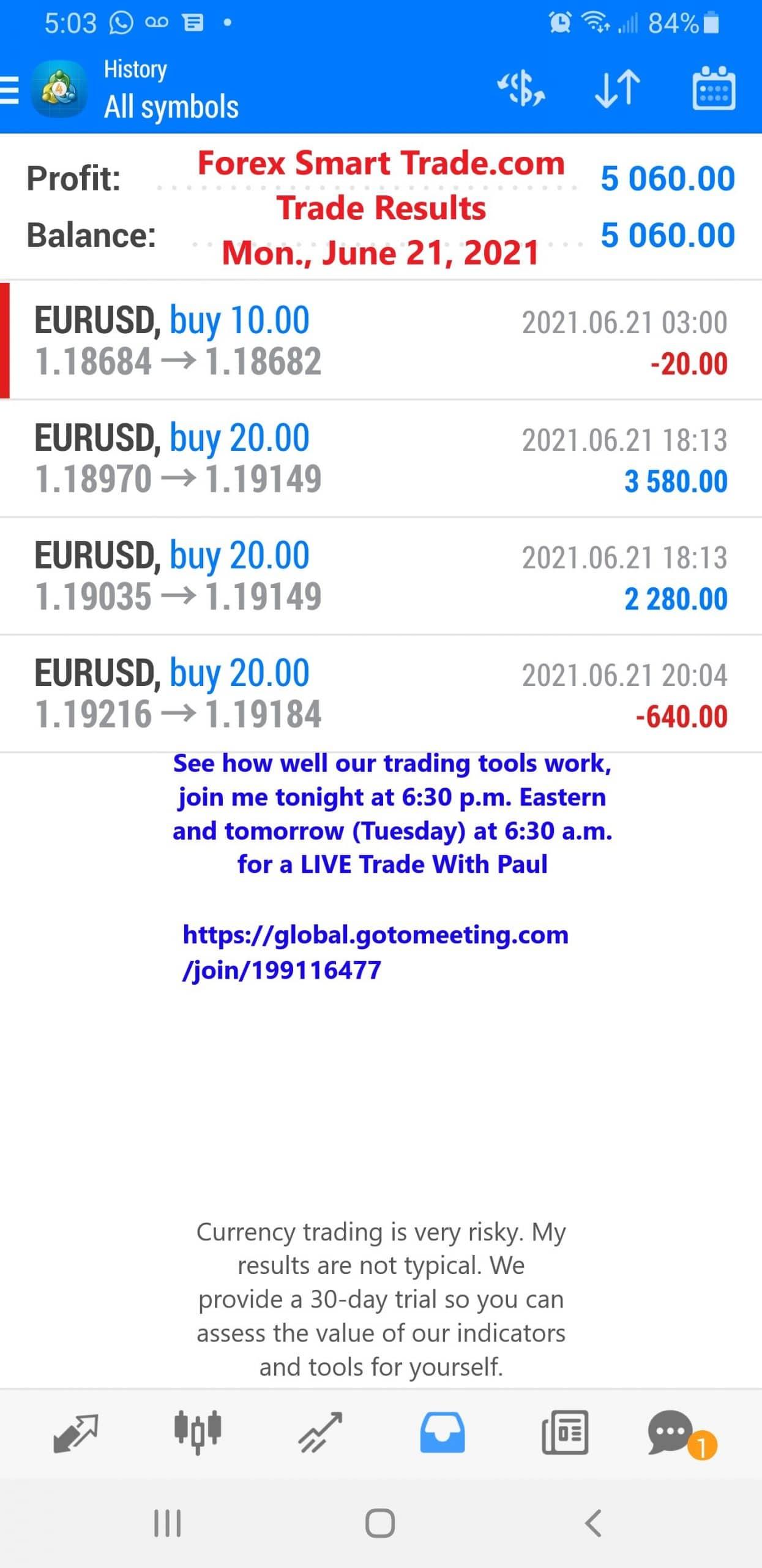 Trade Results June 10, 2021 - Forex Smart Trade