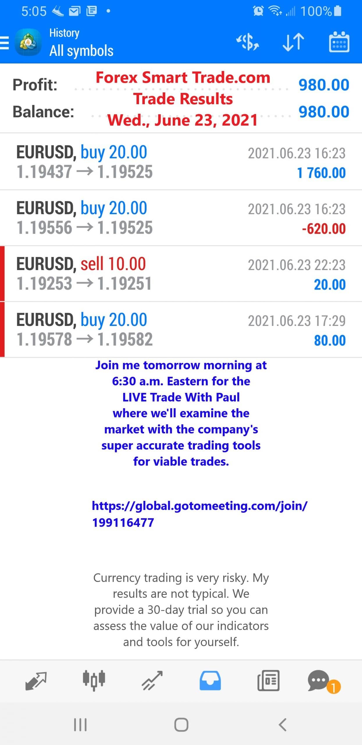 Trade Results Wed June 23, 2021 - Forex Smart Trade