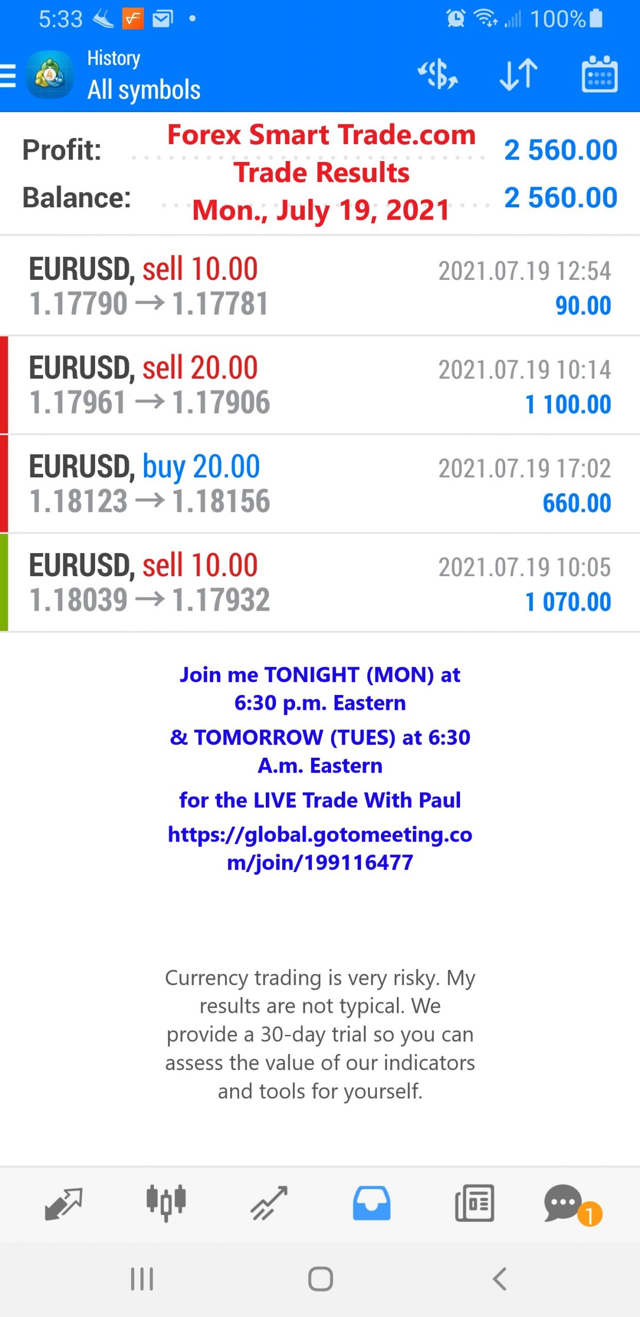 Daily Trade Results. Forex Smart Trade. Learn to Day Trade With the Best Forex Currency Trading Course