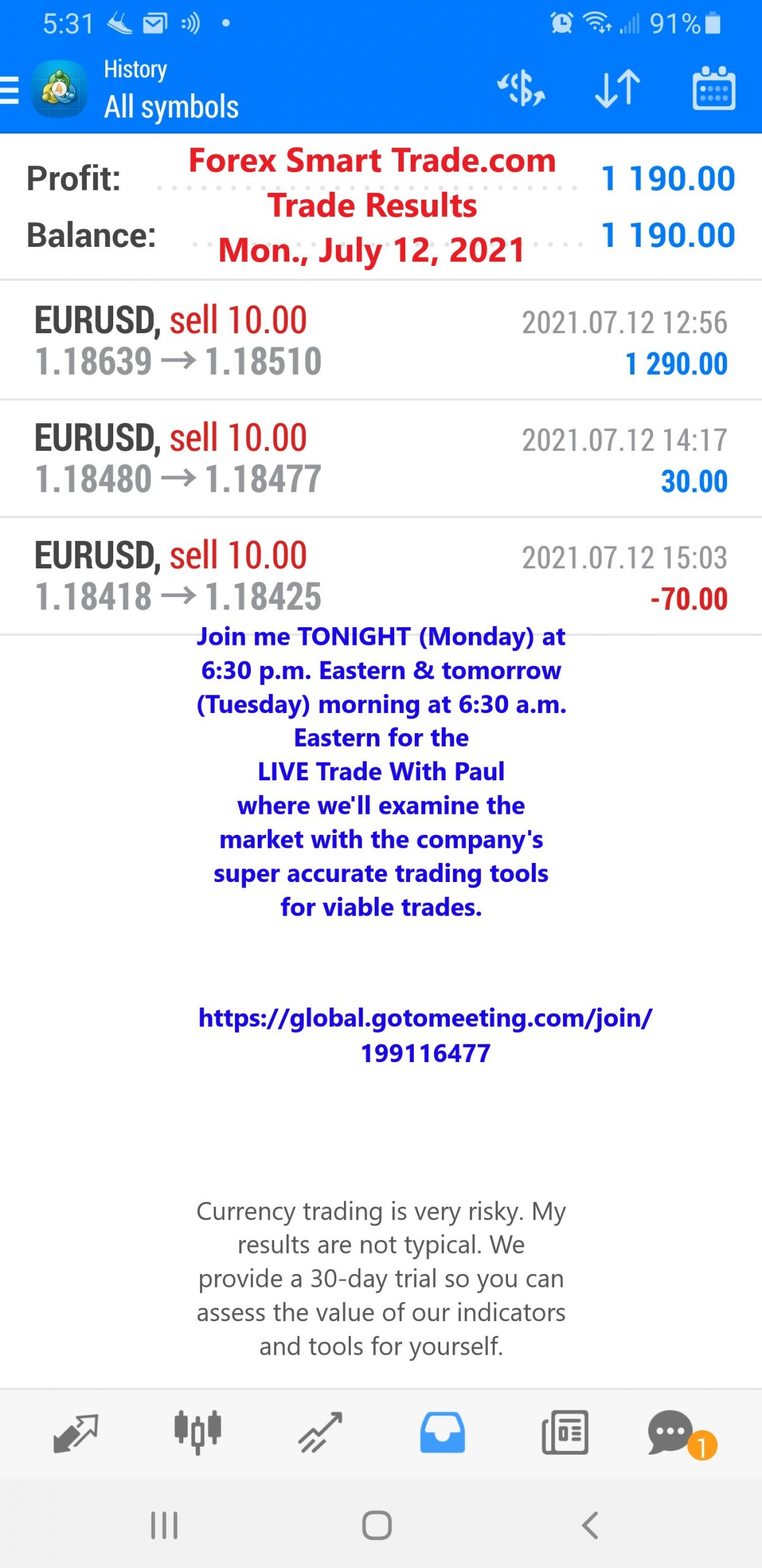 Forex Smart Trade Daily Trade Results, Today, Monday, July 12, 2021