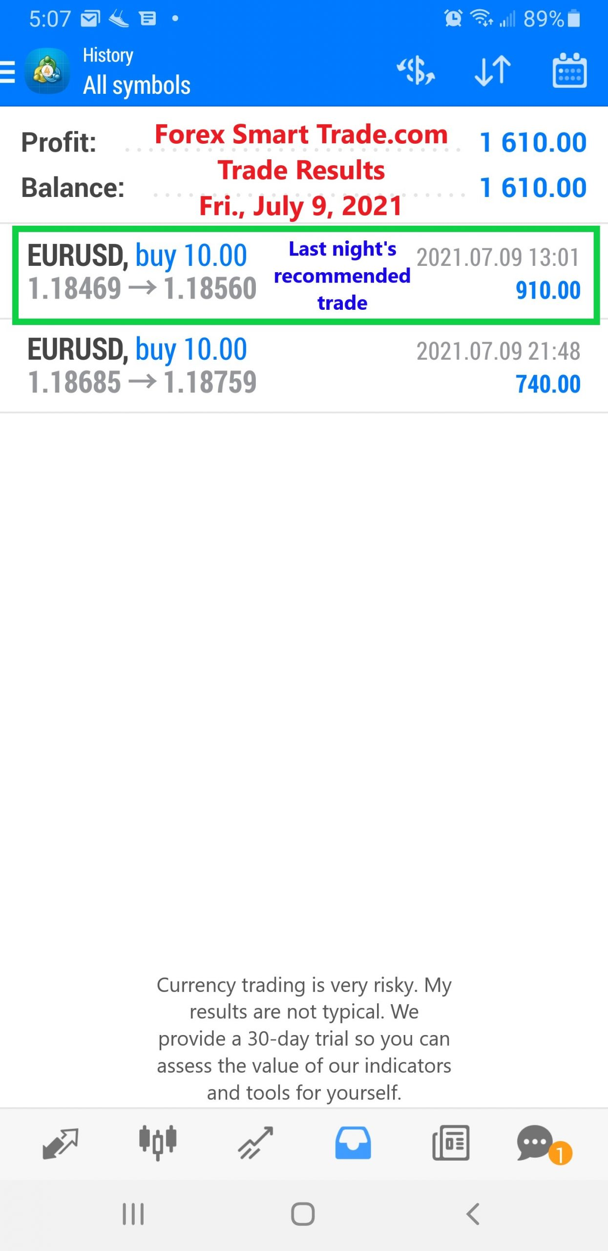 Forex Smart Trade Results July 9 2021