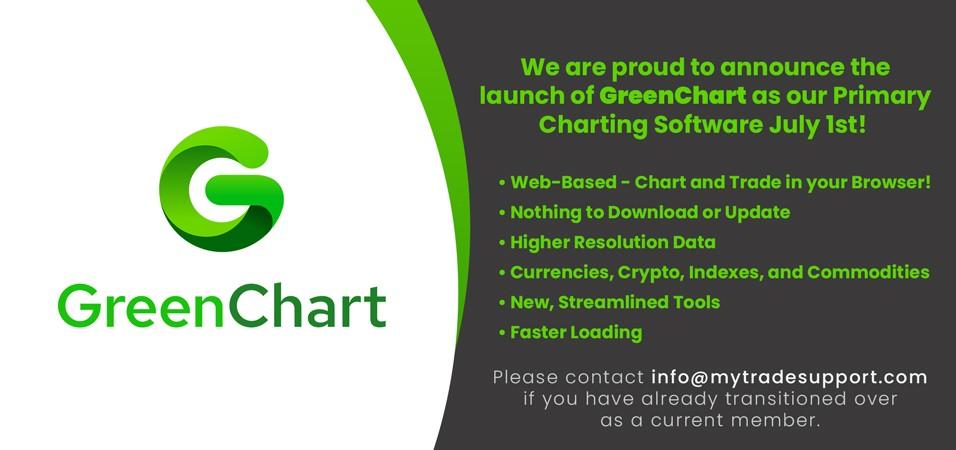 June 2021 - Greenchart Change