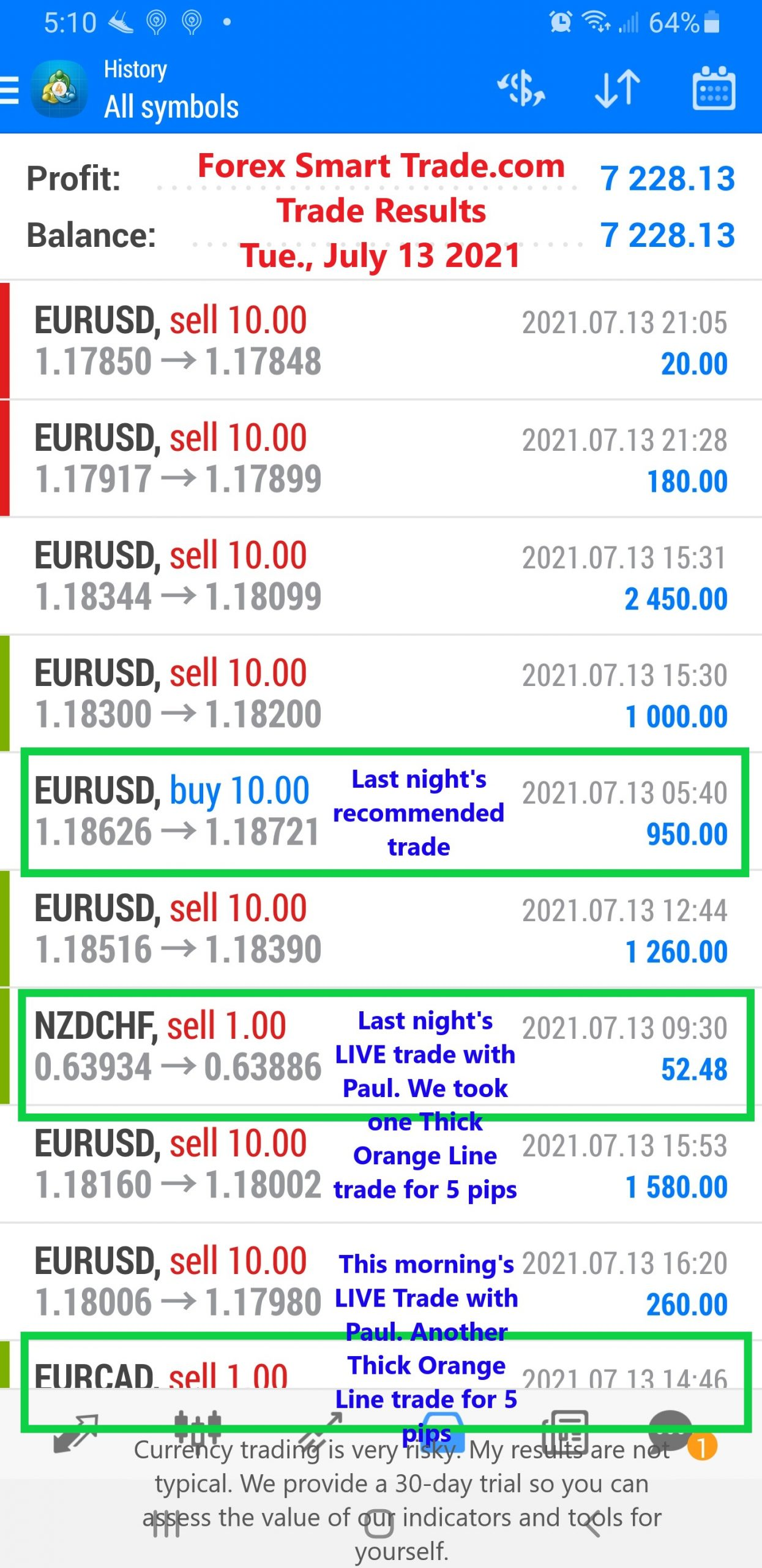 Forex Currency Trading Course