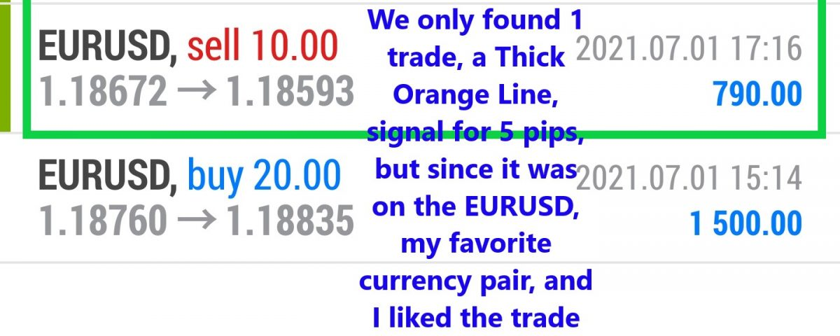 Forex Smart Trade Trade Results