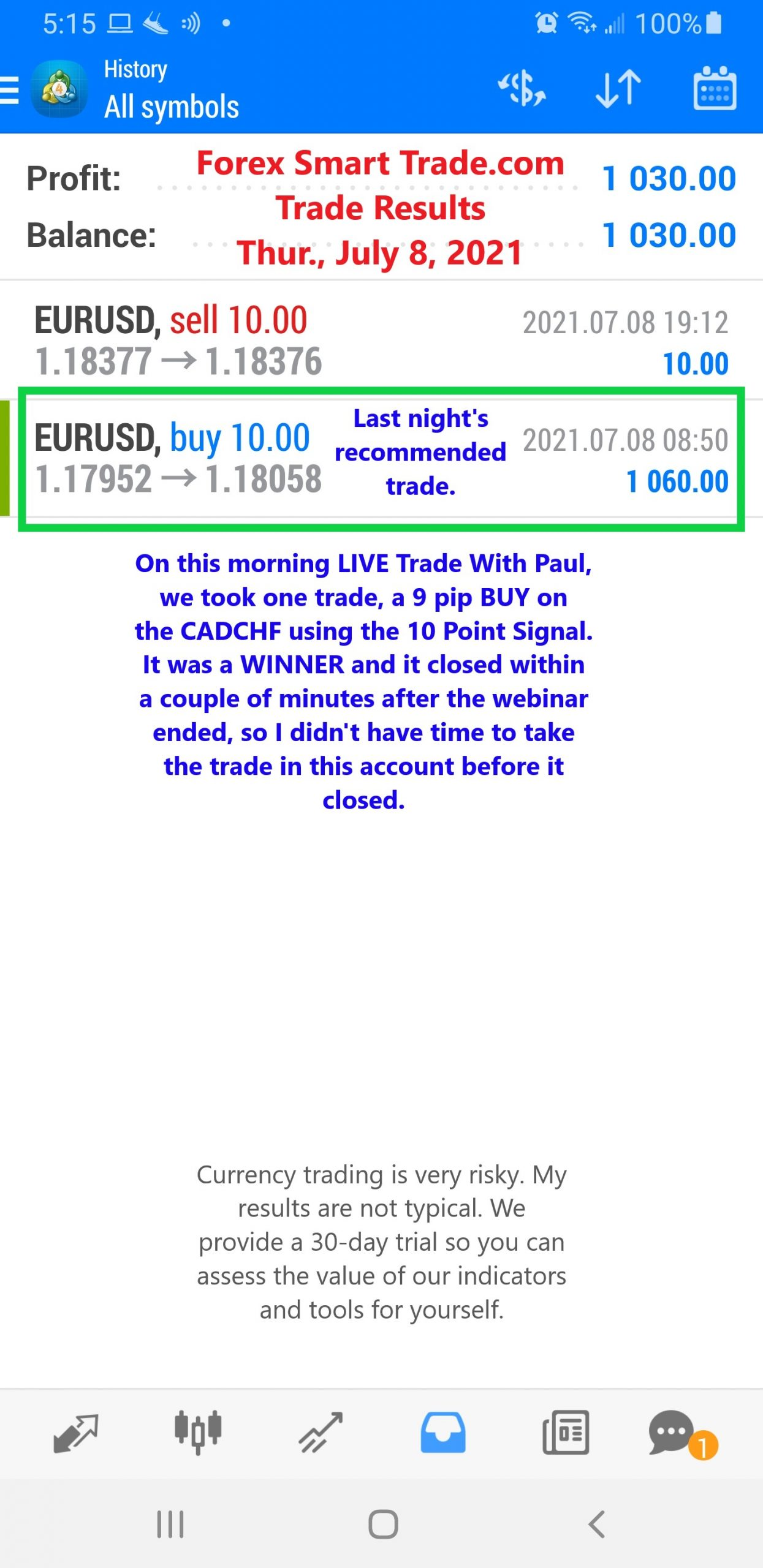 Forex Smart Trade Results July 8 2021