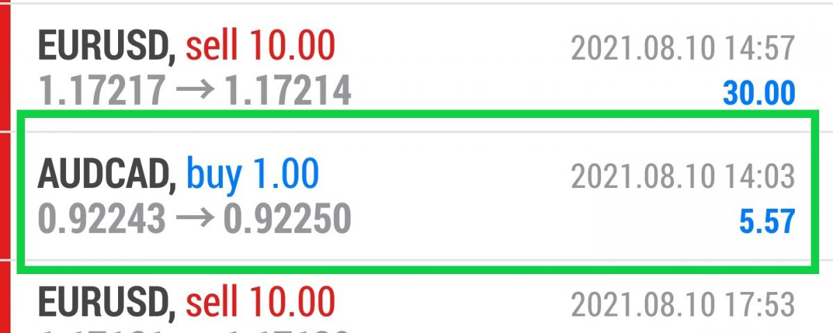 Forex-Smart-Trade-Best-Online-Currency-Trading-Course-Today's-Trade-Results