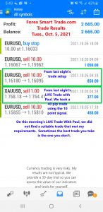 Forex-Smart-Trade-Best-Online-Forex-Currency-Trading-Course-Today's-Trade-Results